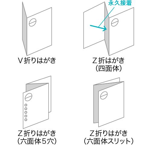 ワンタッチメール<sup>®</sup>AX